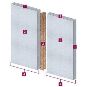 MAGS IP Panel System